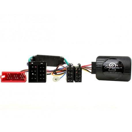 Connects2 CTSKI006.2