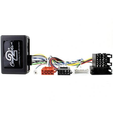 Connects2 CTSKI009.2